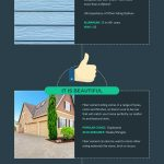 Infographic:  4 Benefits Fiber Cement Siding Offers