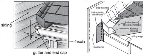 Gutter Clearance And Kick Out Flashing